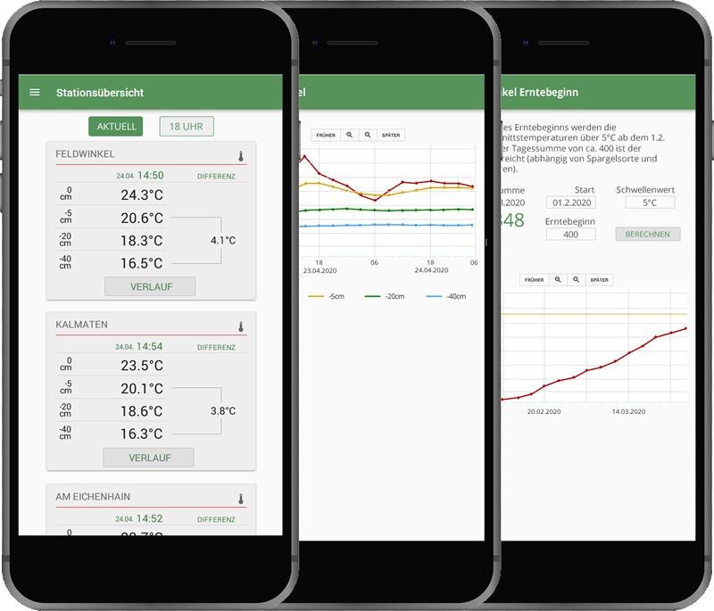 fruitweb Spargel App